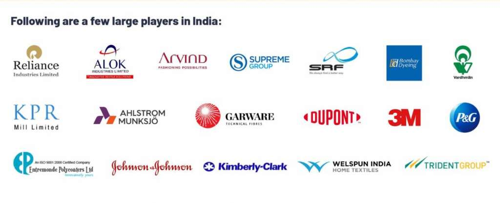 List of Large Player in India from Textile Industry